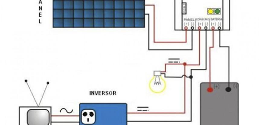 ¡Las grandes ventajas de usar energía solar fotovoltaica!